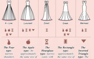 Choosing-a-wedding-dress-style-for-any-figure-type