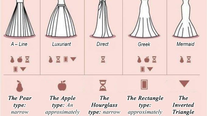 How to pick a wedding dress style that suits your body for How to choose a wedding dress