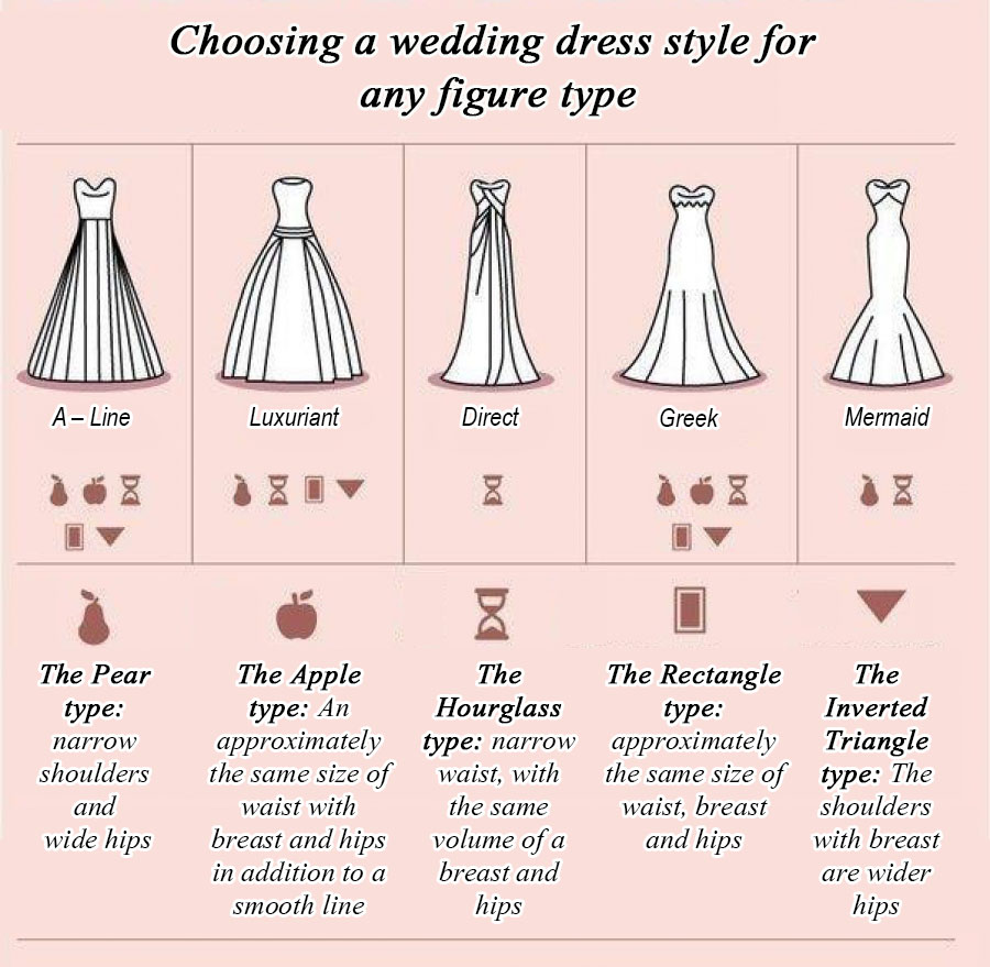 How to choose a dress
