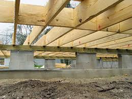 The Impact Concrete Foundation has on Your Building