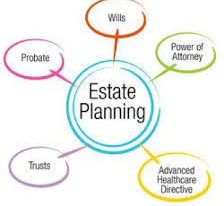 6 Estate Planning Tips You Need to Know